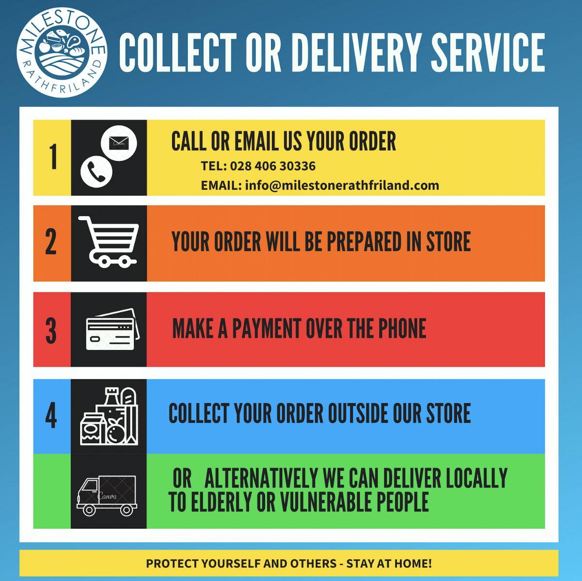 Covid-19 Click and Collect Service